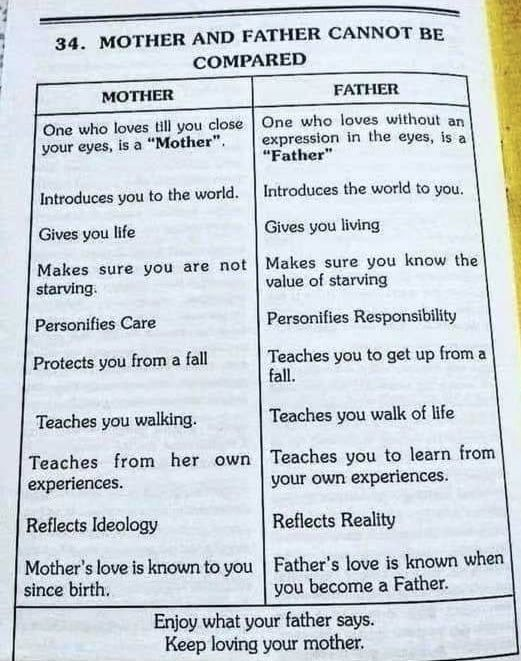 Mom Vs Dad You Are The Father Father Quotes Meaningful Life