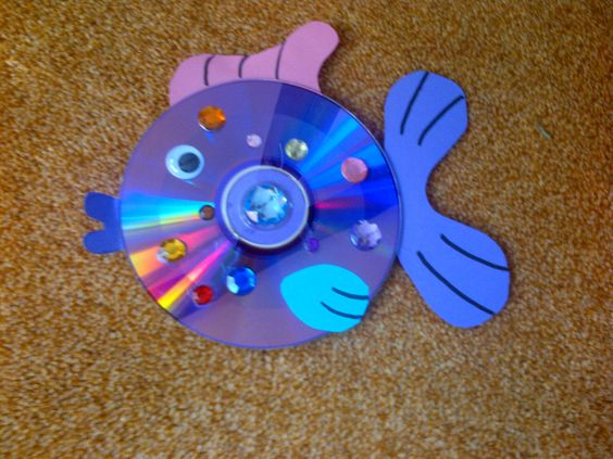 Vis van een cd: