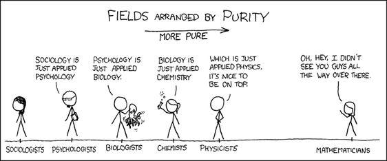 fields of study arranged by purity