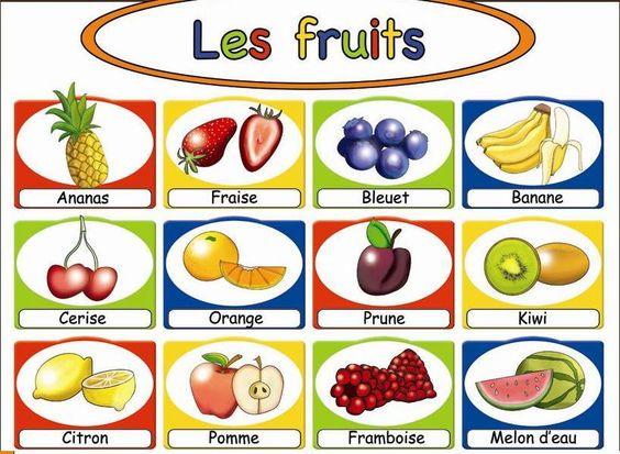 Fruit on pinterest - Fruit ou legume en i ...