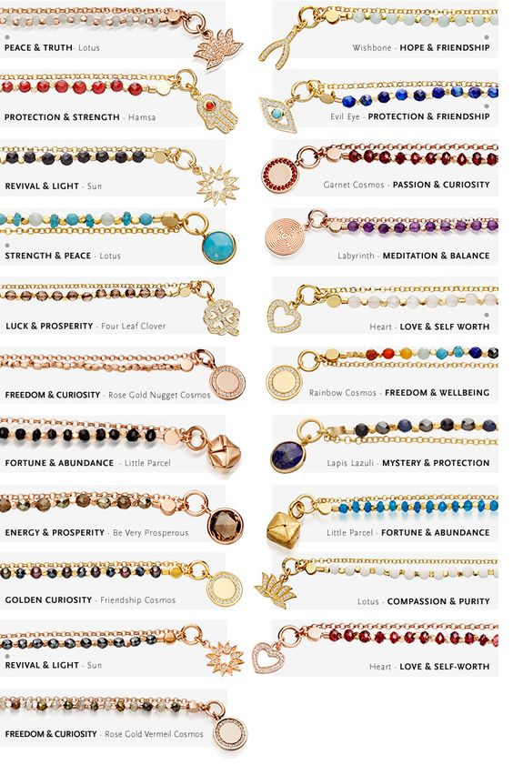 Our Menu of meaning has a fresh new look with even more gemstones and charms to inspire you. #friendshipbracelets