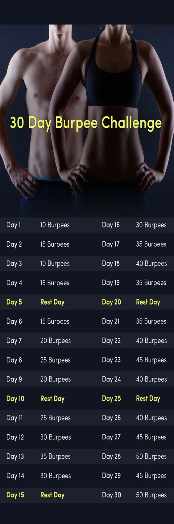Join our 30 day BURPEE CHALLENGE to work your entire body and strengthen your core in under a month. Simply print out the plan and perform the number of burpees for each day. If you already feel confident with your burpees, ramp up your challenge by doubling the time each day! UNSURE OF HOW TO DO PROPERLY BURPEES? CHECK OUT OUR 'HOW TO' VIDEO! #burpee #fitnesschallenge #30daychallenge #burpeechallenge #coreworkout #weightloss #muffintop