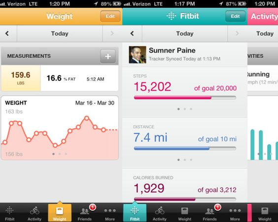 Chart graph data visualization example: Fitbit | Design ...