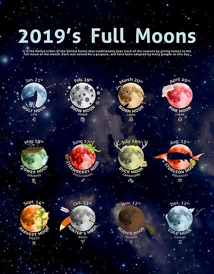 full moons for 2019 3019e3cbb90a3bb7570a0250551b804f