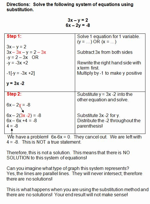 Substitution Method Worksheet Answers New Solving Systems Using The Substitution Method In 2020 Systems Of Equations 10th Grade Math Equations