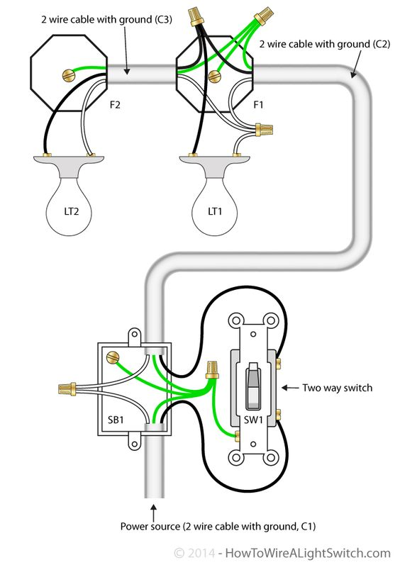switch to schematic wiring diagram power to light to 3 wire power from 1 switch to 2 lights diagram