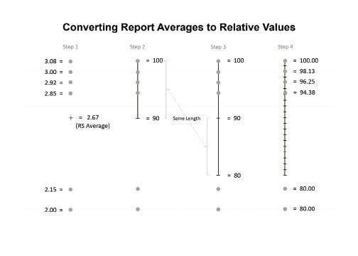 Usmc Fitness Report Tracker Excel Spreadsheet Excel Spreadsheets Business Template Spreadsheet