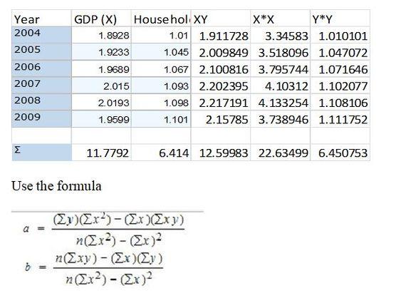 Econometric Sample Dissertation Economic Lesson Project International Topics