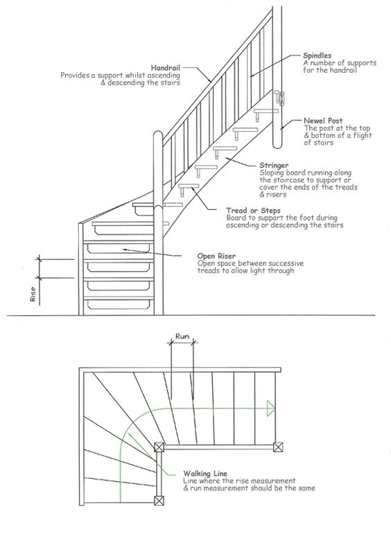 the most common stair parts include iron balusters wood. Black Bedroom Furniture Sets. Home Design Ideas