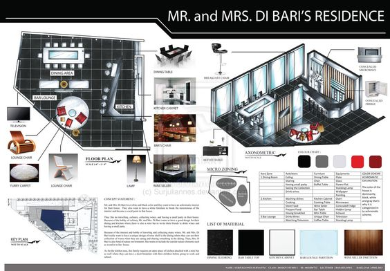 Design Studio 1 Presentation Board Residential Project