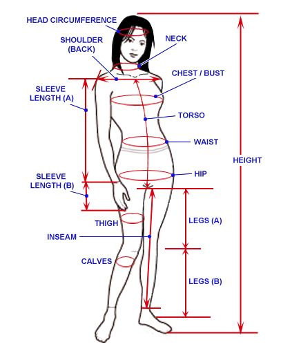 how to take proper body measurements