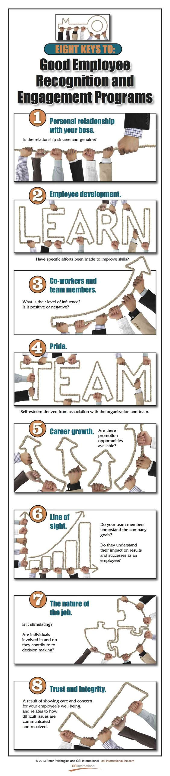 the world s catalog of ideas 8 keys to good employee recognition and engagement programs