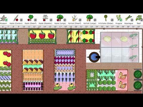 Using The Garden Planner To Make The Most Of Your Garden Garden