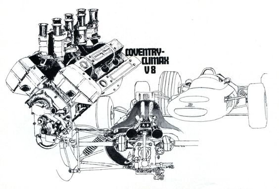 frenchcurious:  Coventry Climax V8 - Virage auto février 1970.