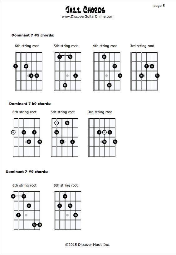 Jazz Chords Pg5 Altered Dominant Chords Discover Guitar Online