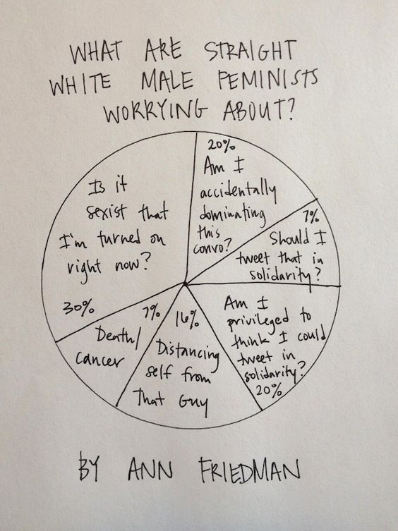 What are straight white male feminists worrying about?