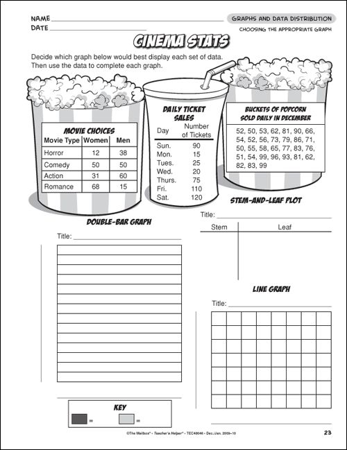 4th Grade Printable Worksheets – Statistics Math Worksheets