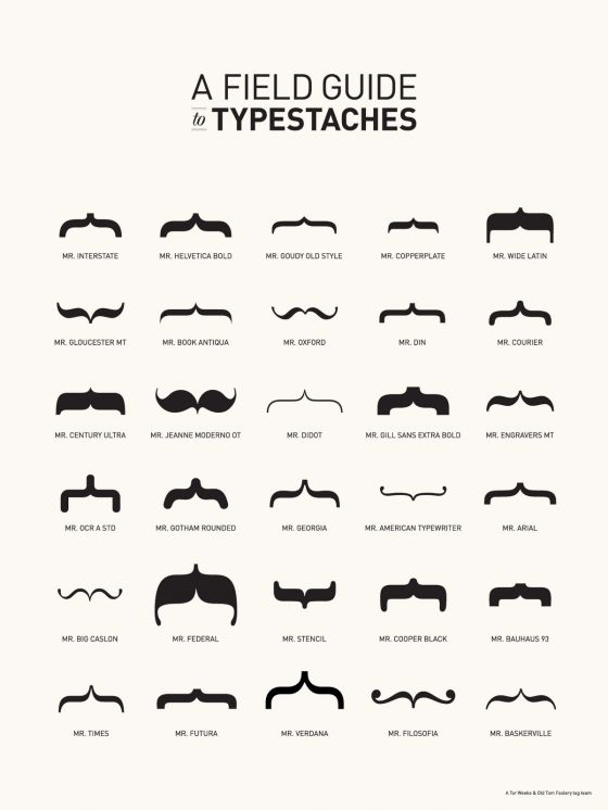 Movember Mustache Style Guides