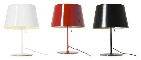 10 Best Bedside Lamps For Readers Bedside Reading Lamps Best