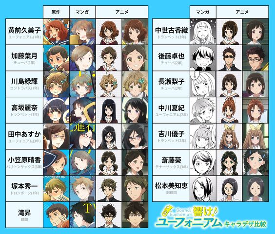 Hibike! Euphonium Character Designs: From Novel to Anime