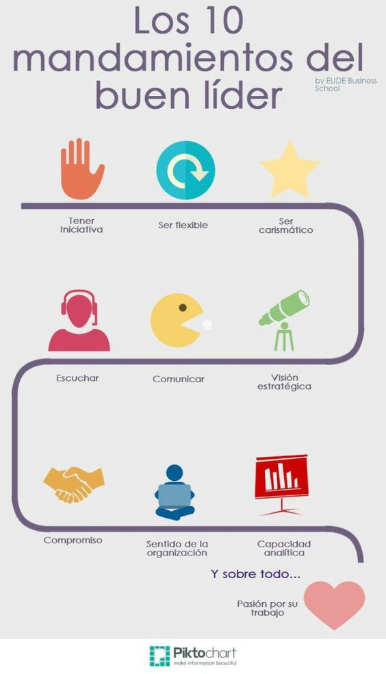 Los 10 mandamientos del buen l der infografia - Mandamientos del budismo ...
