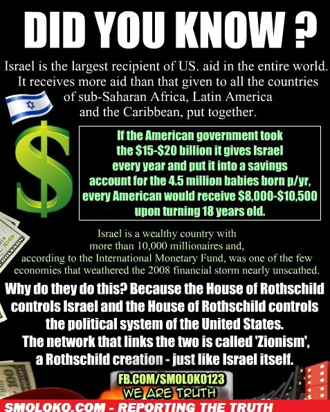 million dollar daily aid to israel us - Google Search