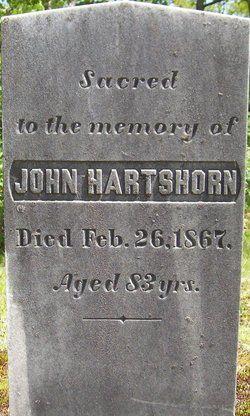 John Hartshorn