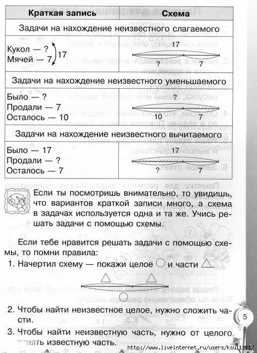 Как решить задачу онлайн 5 класс решение сложных задач математика