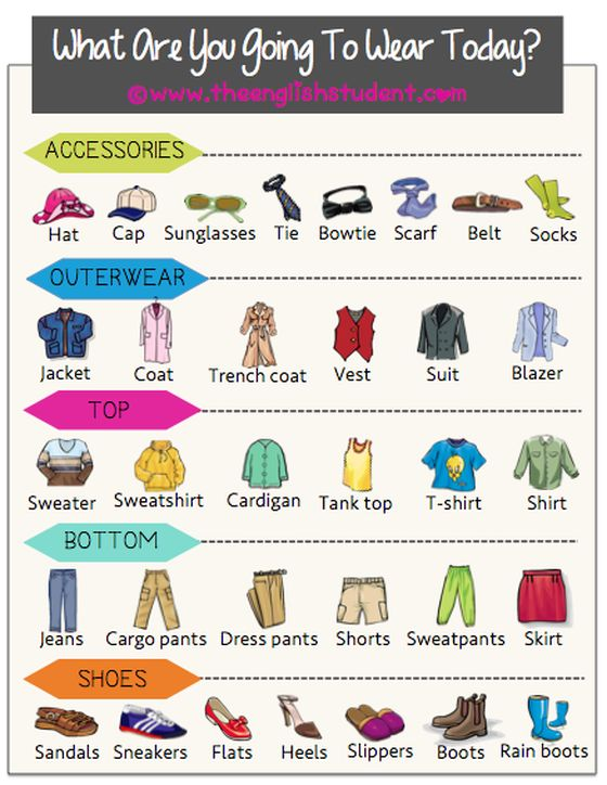 Esl clothing vocabularies shopping vocabularies esl vocabularies all things for english Fashion style categories list