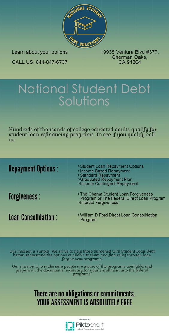 Student loan forgiveness and loan discharge program under Obama ...