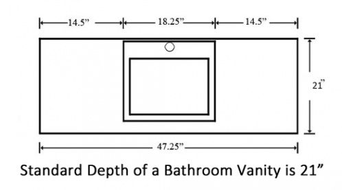 Check More Awesome 12 Things To Expect When Attending Bathroom Vanity Depth Bathroom Vanity D Bathroom Vanity Sizes Bathroom Dimensions Buy Bathroom Vanity