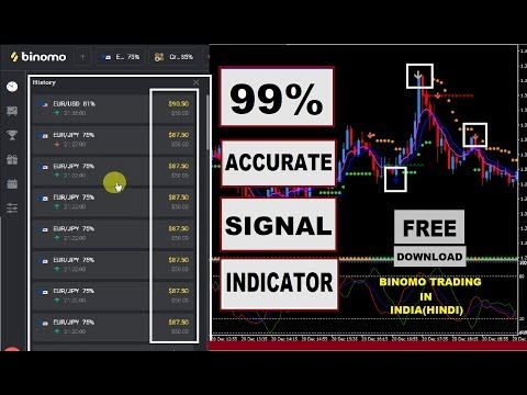 Best Binomo Binary Option Mt4 Indicator Trading Signal