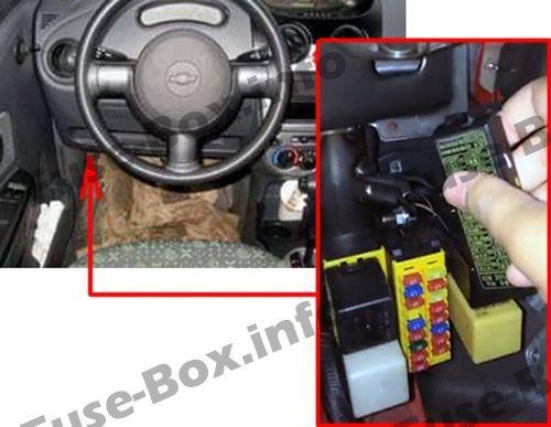 Chevrolet Spark M200 M250 2005 2009 Fuse Box Location