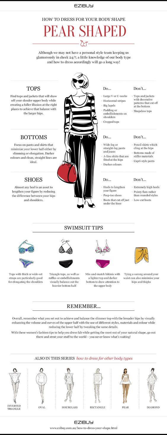 How to Dress Your Body Shape: Pear #fashion #style Most people are unsatisfied……