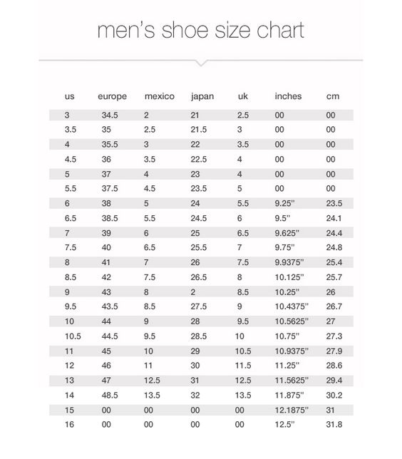 Mens Shoe Size Chart for Your Reference | Kiddo Shelter | Shoe ...