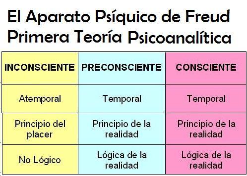 Pin En Psicologia Y Grafologia