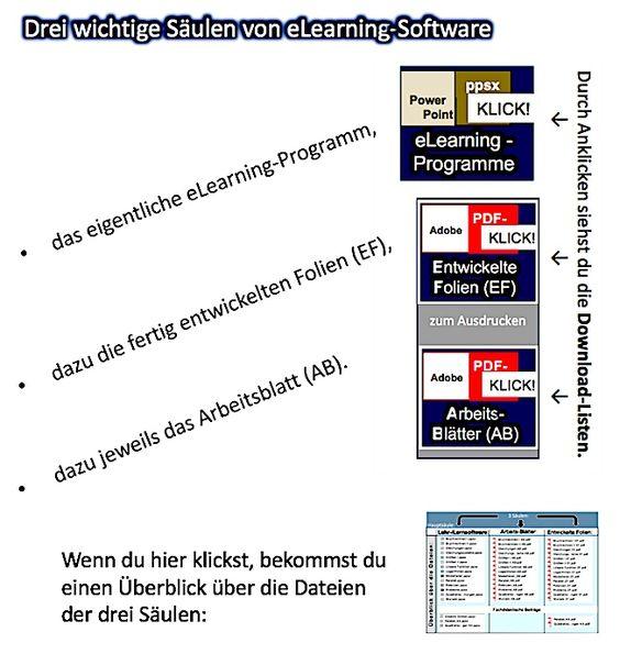 Atemberaubend 6 Säule Arbeitsblatt Buchhaltung Galerie ...