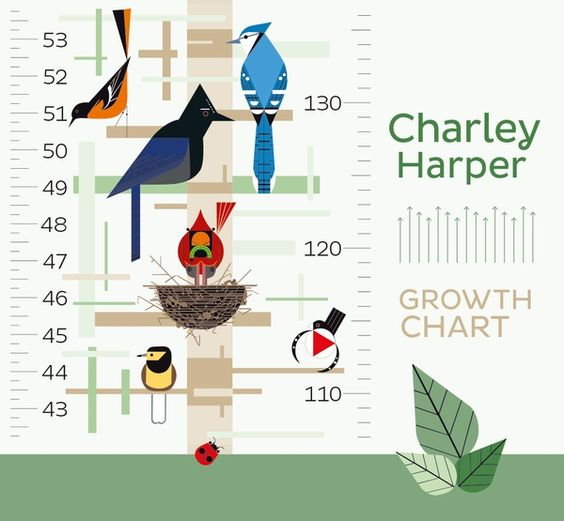 Charley Harper Growth Chart