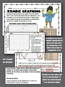 math worksheet : fun zombie graphing worksheet! 5th 6th 7th middle school  : Science Math Worksheets