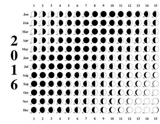 Moon Phases 2016