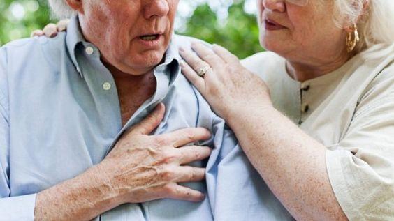 Kalp Spazmının Belirtileri | Nasil.com