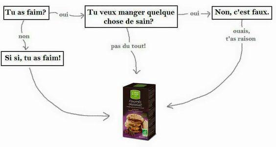 Fourrés chocolat du Moulin du Pivert