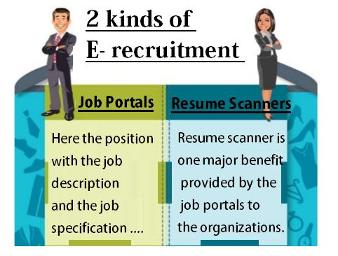 14) Welcome! LinkedIn e-recruitment Pinterest - resume scanner