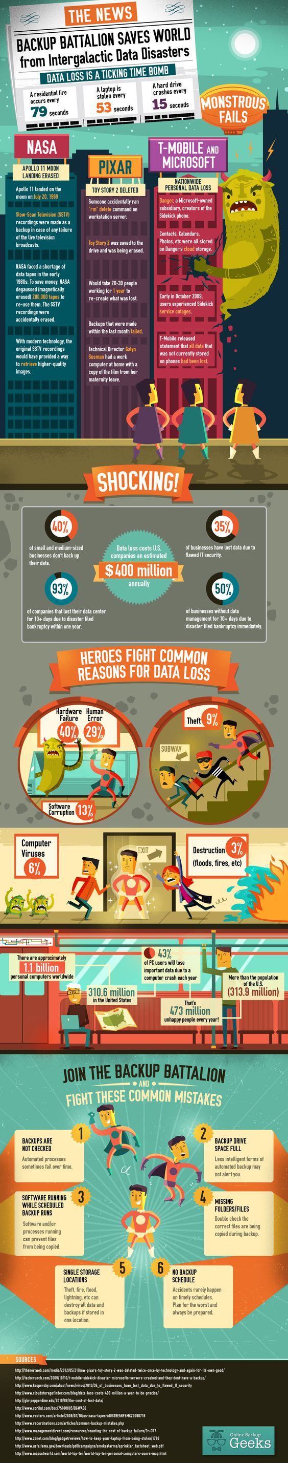 Backup battalion saves world from intergalactic data disasters #infographic