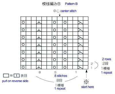 How to read a japanese knitting chart