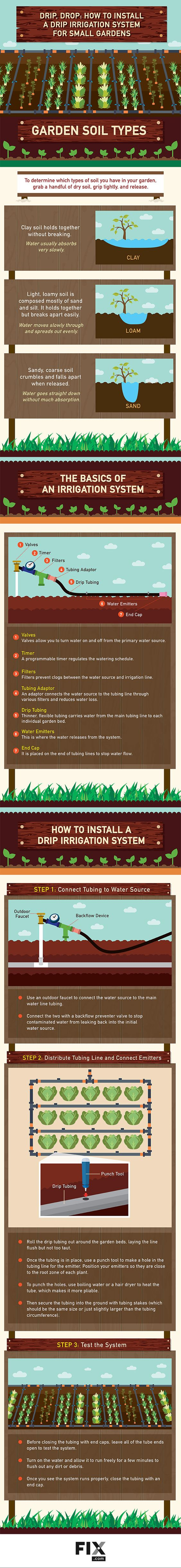 Drip, Drop: How to Install a Drip Irrigation System for Small Gardens #Infographic #Gardening #HowTo