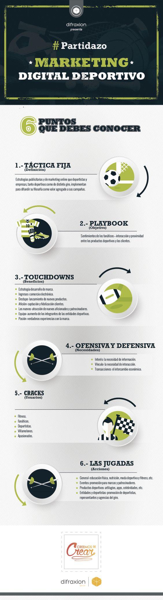 Marketing Digital Deportivo #infografia #infographic #marketing