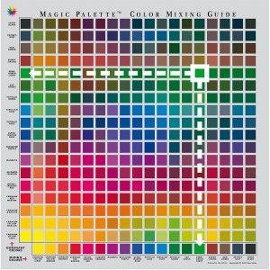 tableau chromatique du m lange des 18 principales couleurs. Black Bedroom Furniture Sets. Home Design Ideas