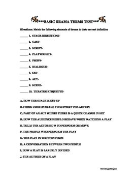 Drama Terms and Test - Elements of Drama | Dramas
