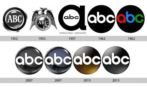 Abc Logo History Abc Abc Network Advertising Logo